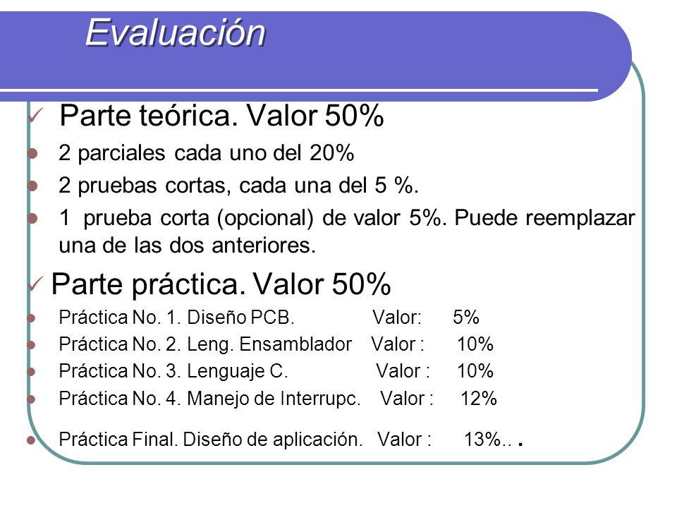 Evaluación Parte teórica. Valor 50% Parte práctica. Valor 50%