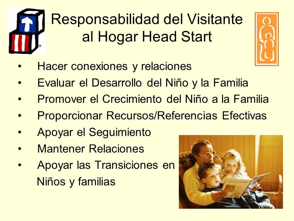 Responsabilidad del Visitante al Hogar Head Start
