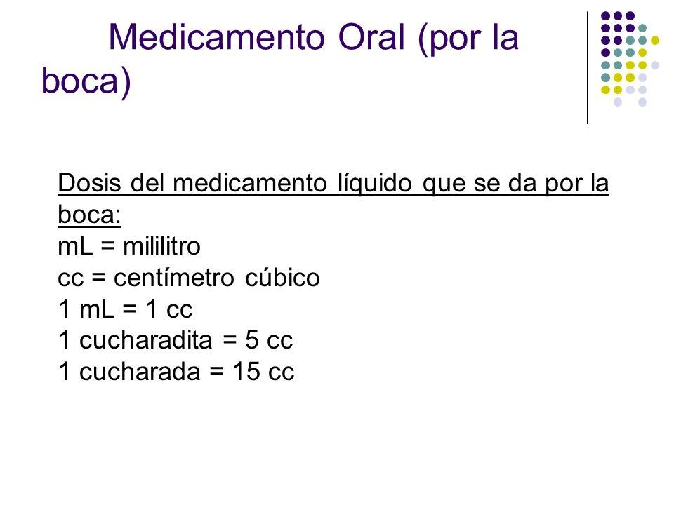 Medicamento Oral (por la boca)