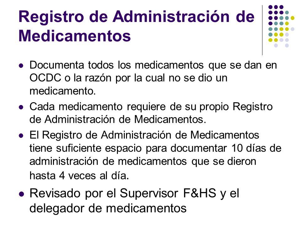 Registro de Administración de Medicamentos
