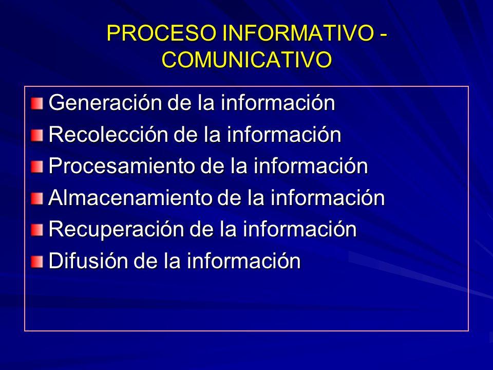 PROCESO INFORMATIVO - COMUNICATIVO