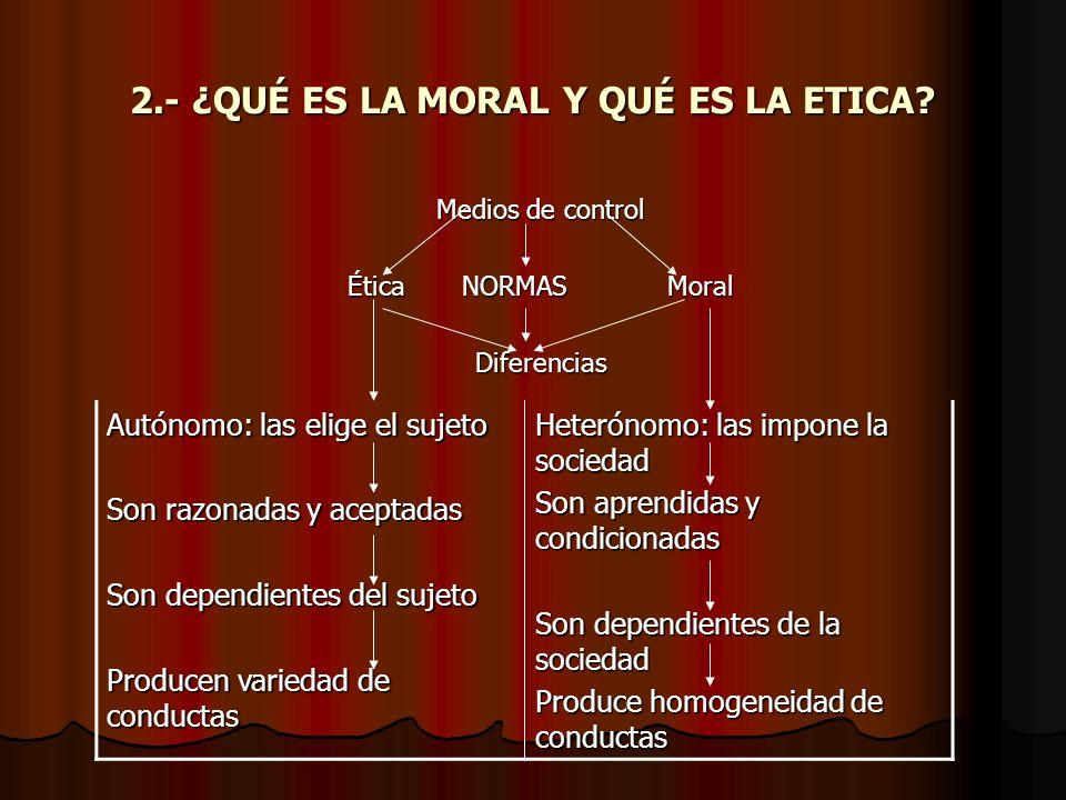 2.- ¿QUÉ ES LA MORAL Y QUÉ ES LA ETICA