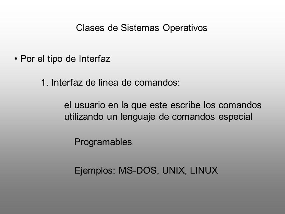 Clases de Sistemas Operativos