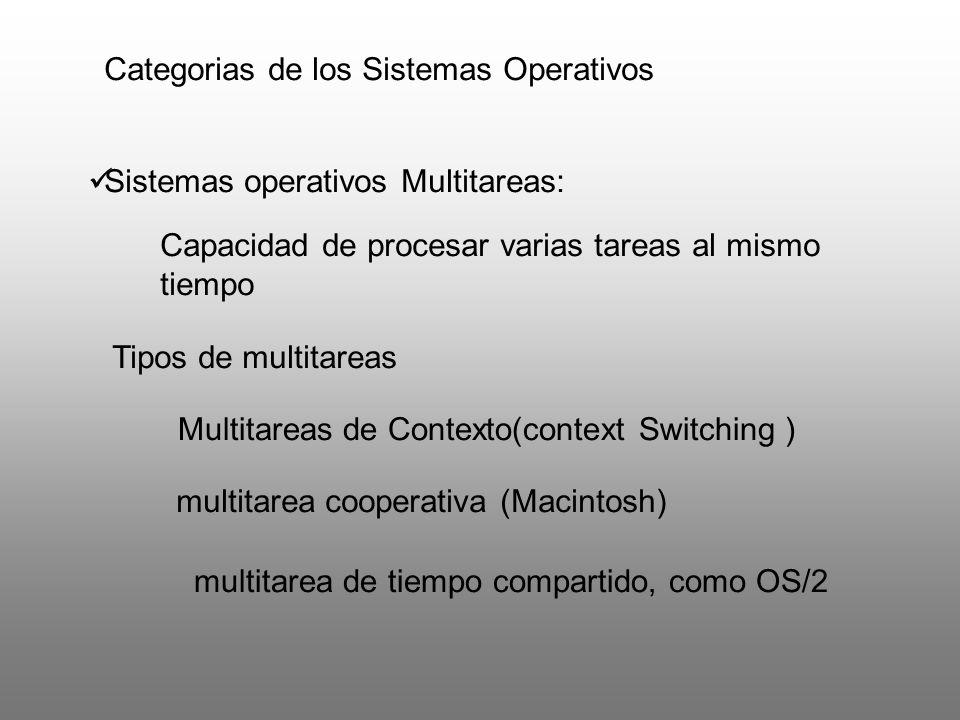 Categorias de los Sistemas Operativos