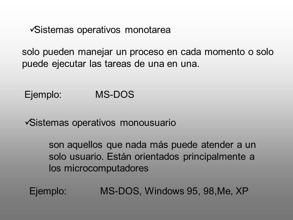 Sistemas operativos monotarea