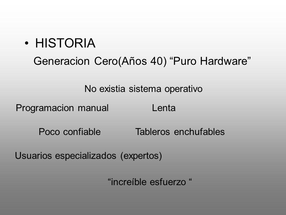 HISTORIA Generacion Cero(Años 40) Puro Hardware