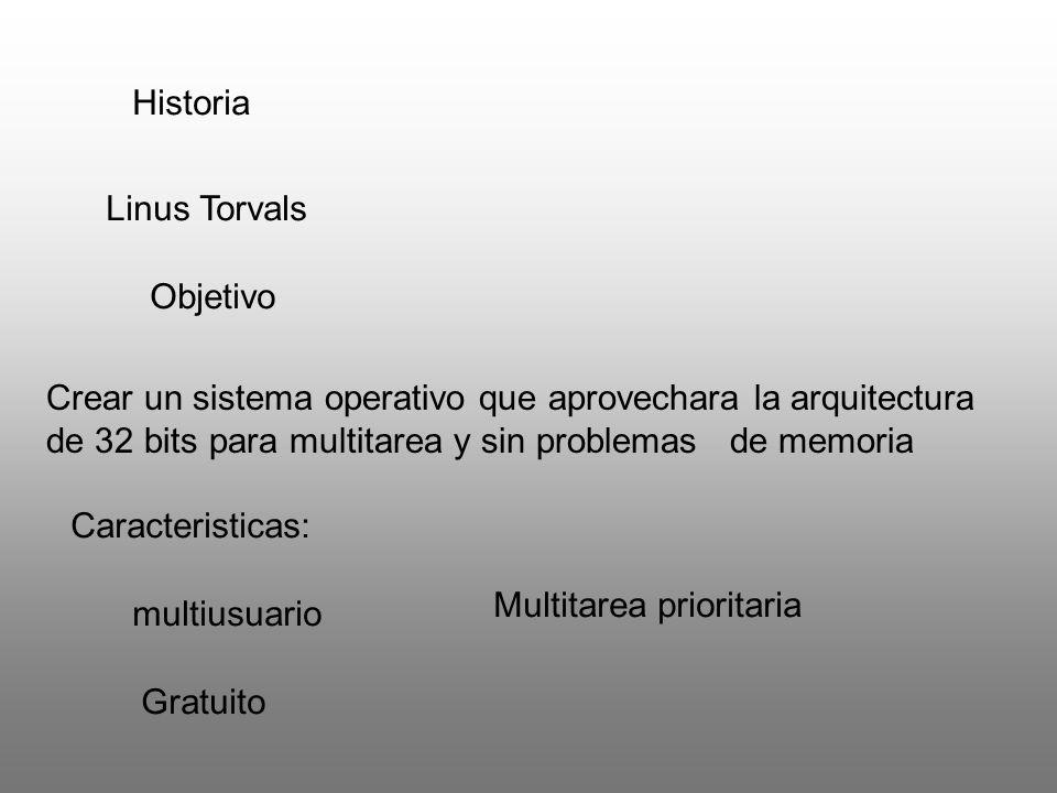 Historia Linus Torvals. Objetivo.