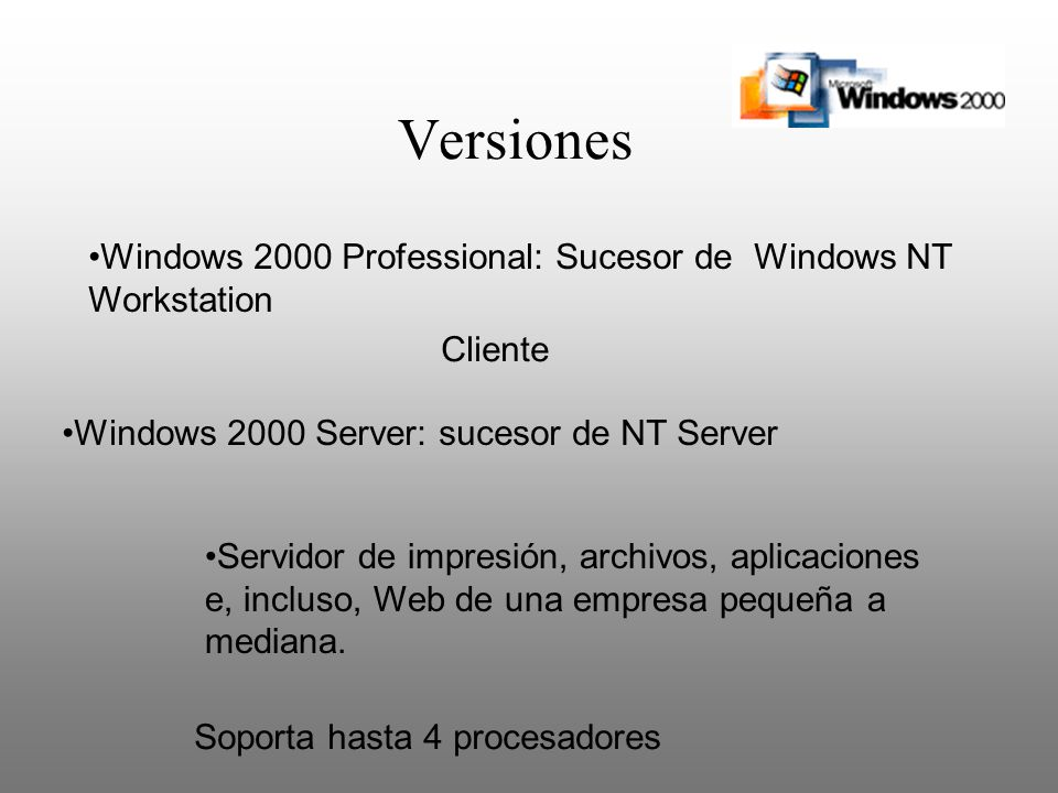Versiones Windows 2000 Professional: Sucesor de Windows NT Workstation