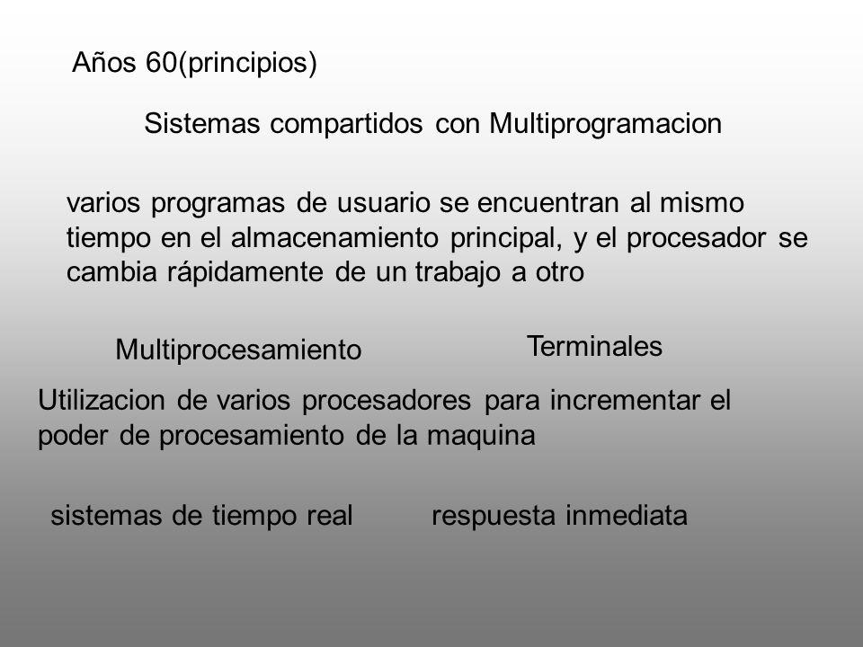 Años 60(principios) Sistemas compartidos con Multiprogramacion.