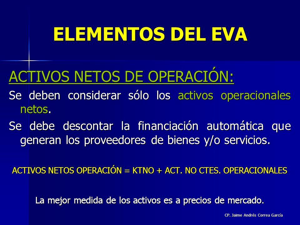 ELEMENTOS DEL EVA ACTIVOS NETOS DE OPERACIÓN:
