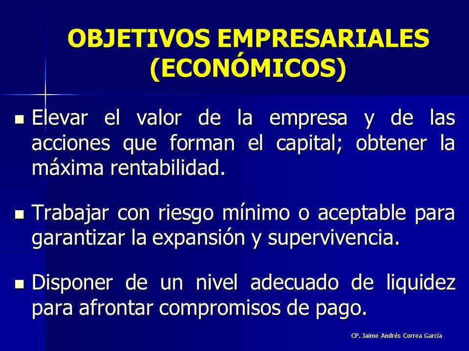 OBJETIVOS EMPRESARIALES (ECONÓMICOS)