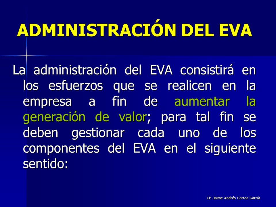 ADMINISTRACIÓN DEL EVA