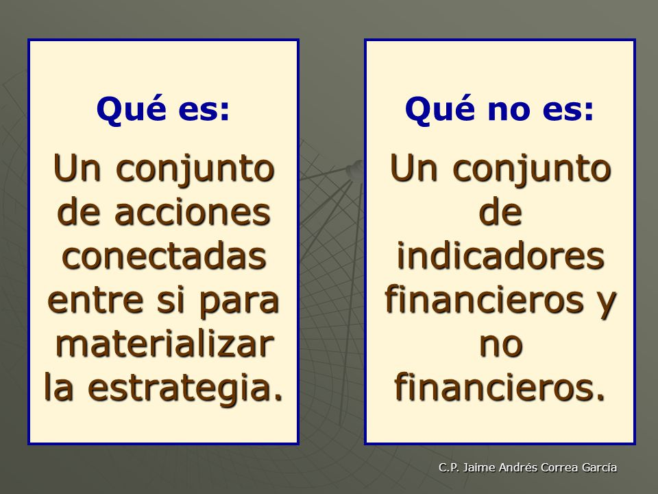 Un conjunto de indicadores financieros y no financieros.