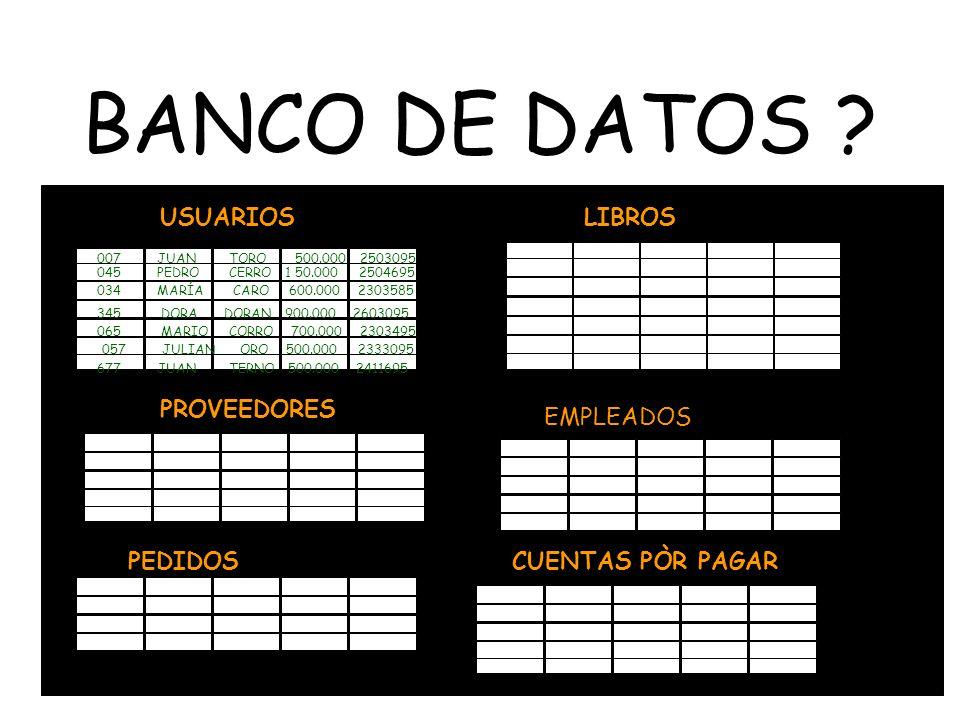 BANCO DE DATOS USUARIOS LIBROS PROVEEDORES CUENTAS PÒR PAGAR