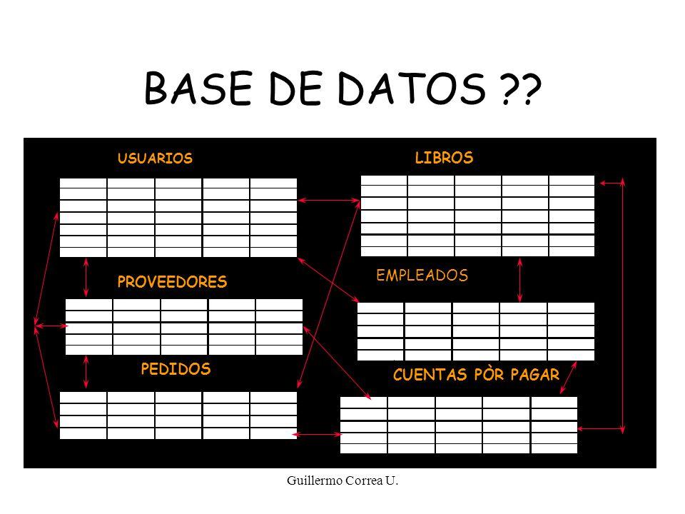 BASE DE DATOS LIBROS EMPLEADOS PROVEEDORES PEDIDOS