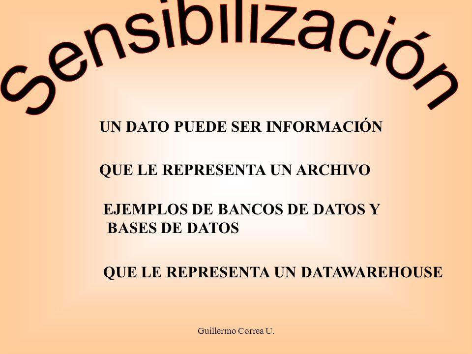 Sensibilización UN DATO PUEDE SER INFORMACIÓN