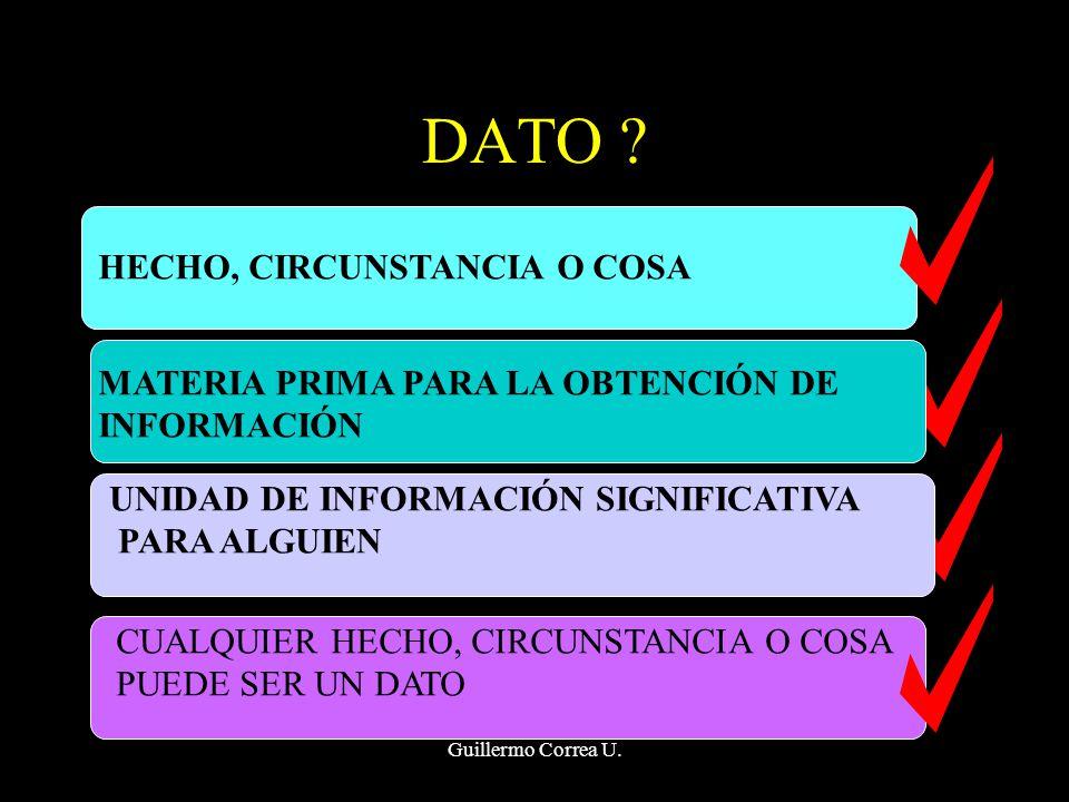 DATO HECHO, CIRCUNSTANCIA O COSA