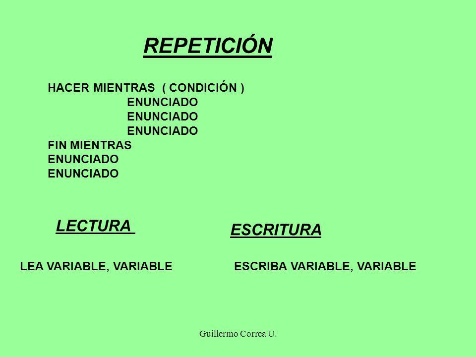 REPETICIÓN LECTURA ESCRITURA HACER MIENTRAS ( CONDICIÓN ) ENUNCIADO