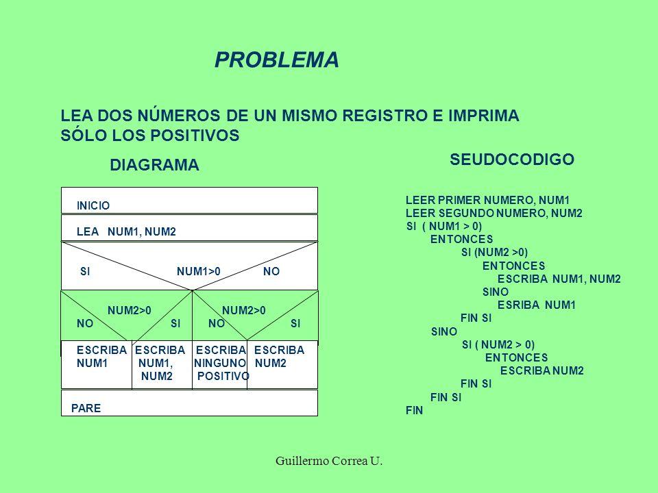 PROBLEMA LEA DOS NÚMEROS DE UN MISMO REGISTRO E IMPRIMA