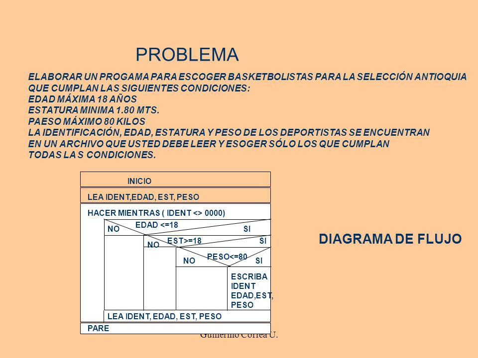 PROBLEMA DIAGRAMA DE FLUJO