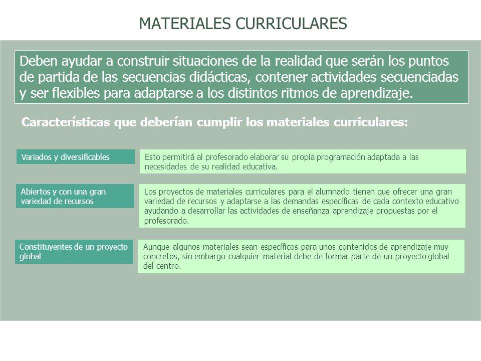 MATERIALES CURRICULARES