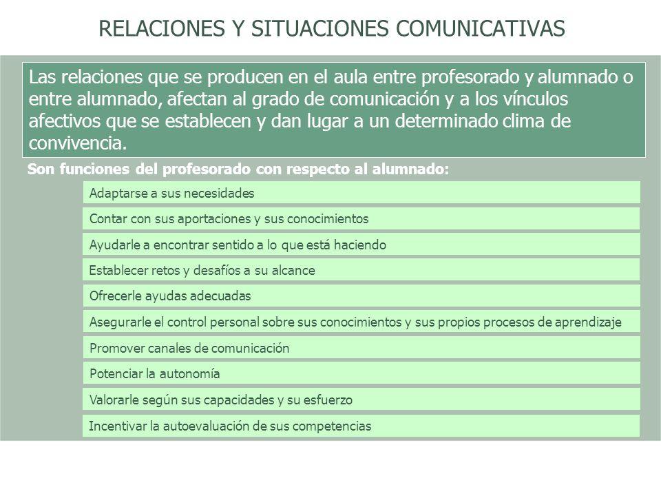 RELACIONES Y SITUACIONES COMUNICATIVAS