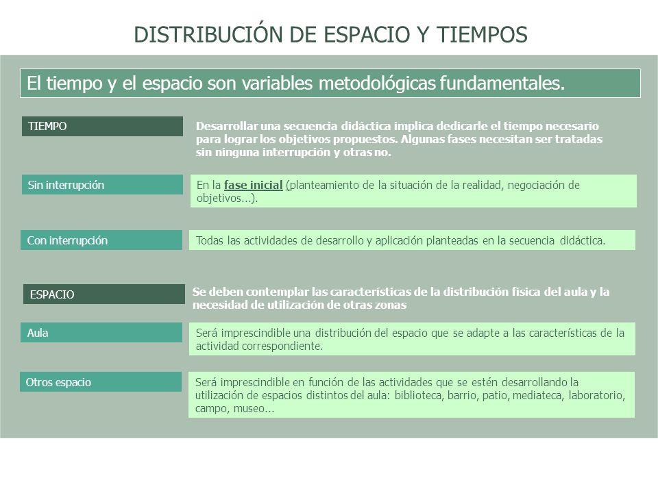 DISTRIBUCIÓN DE ESPACIO Y TIEMPOS