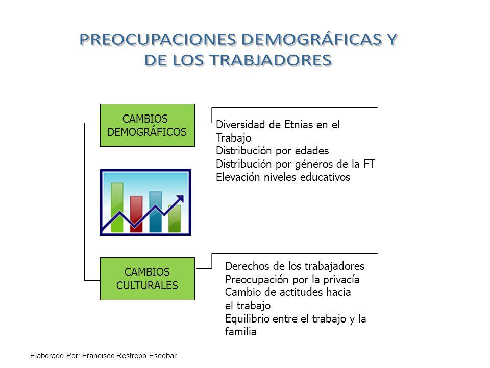 PREOCUPACIONES DEMOGRÁFICAS Y DE LOS TRABJADORES