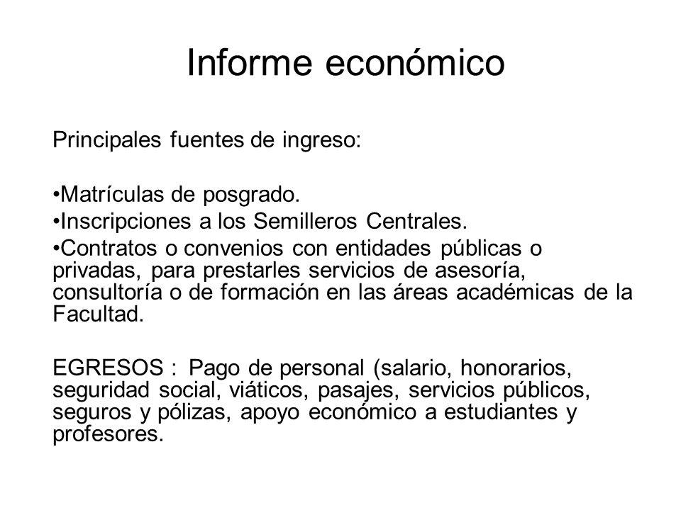 Informe económico Principales fuentes de ingreso: