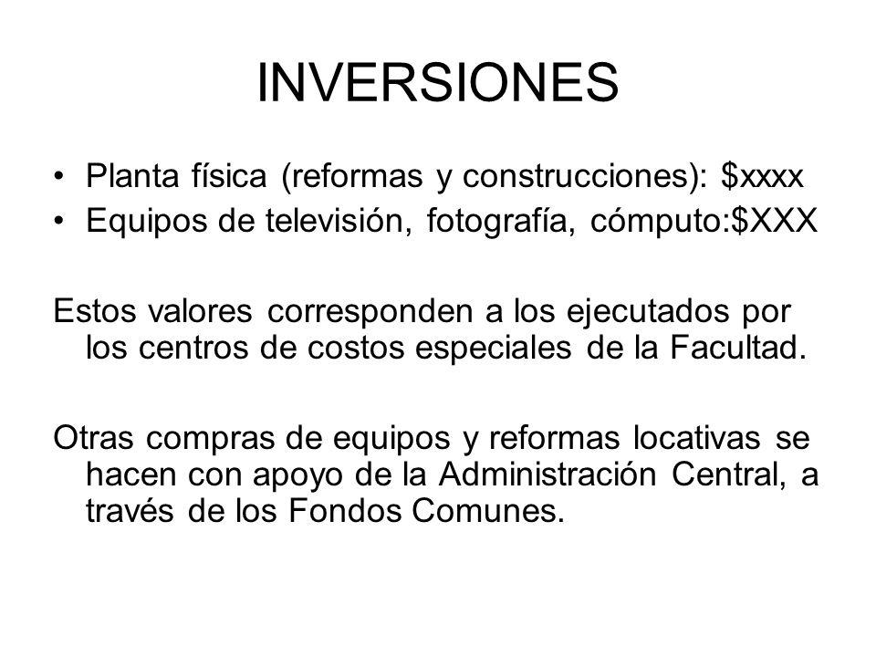 INVERSIONES Planta física (reformas y construcciones): $xxxx