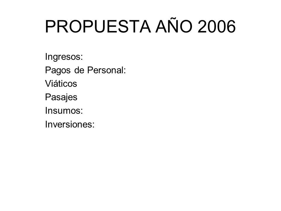 PROPUESTA AÑO 2006 Ingresos: Pagos de Personal: Viáticos Pasajes
