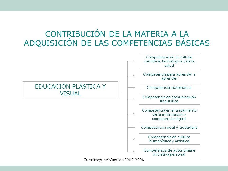CONTRIBUCIÓN DE LA MATERIA A LA ADQUISICIÓN DE LAS COMPETENCIAS BÁSICAS