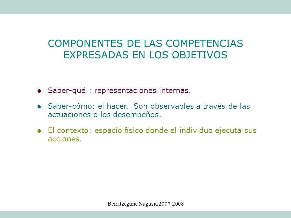 COMPONENTES DE LAS COMPETENCIAS EXPRESADAS EN LOS OBJETIVOS