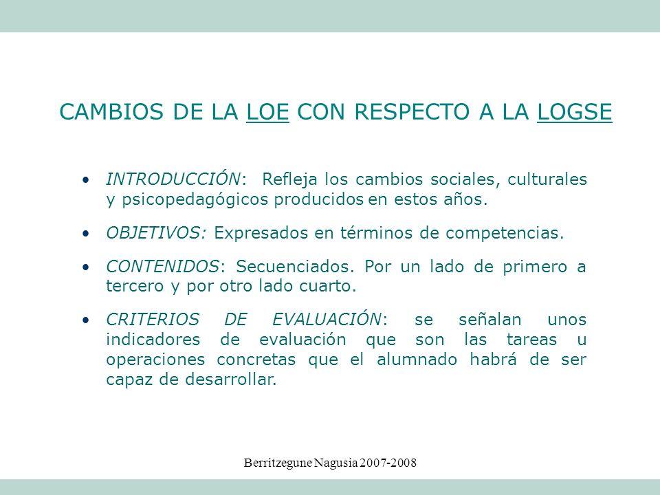 CAMBIOS DE LA LOE CON RESPECTO A LA LOGSE