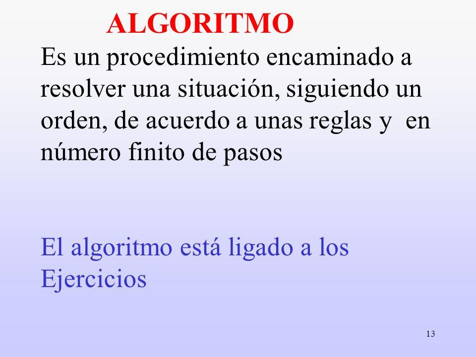 ALGORITMO Es un procedimiento encaminado a resolver una situación, siguiendo un orden, de acuerdo a unas reglas y en número finito de pasos El algoritmo está ligado a los Ejercicios