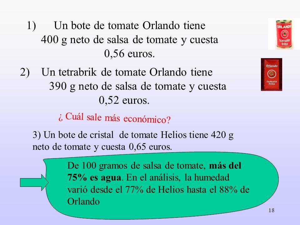 2) Un tetrabrik de tomate Orlando tiene