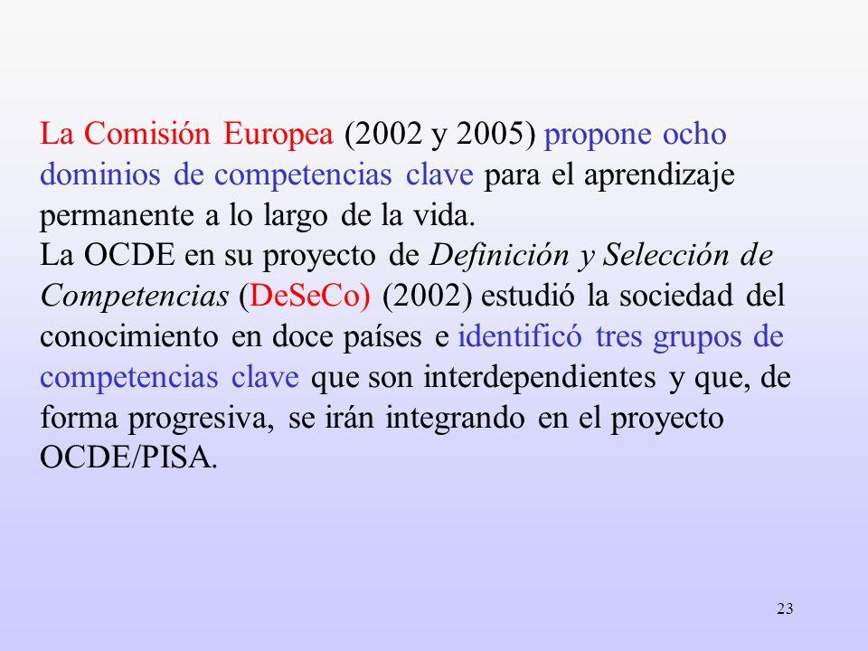 La Comisión Europea (2002 y 2005) propone ocho dominios de competencias clave para el aprendizaje permanente a lo largo de la vida.