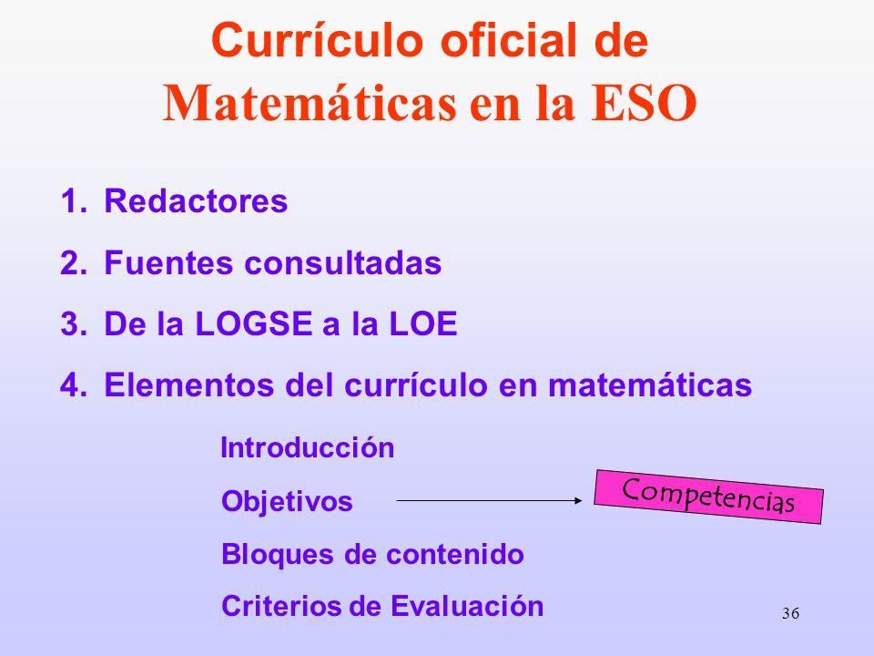 Currículo oficial de Matemáticas en la ESO