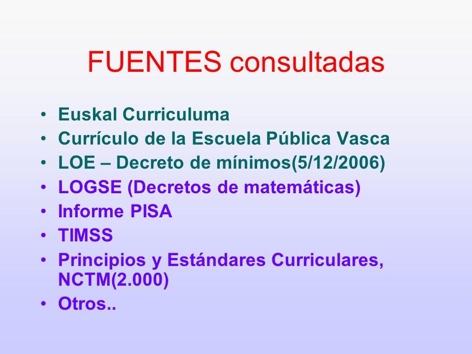 FUENTES consultadas Euskal Curriculuma