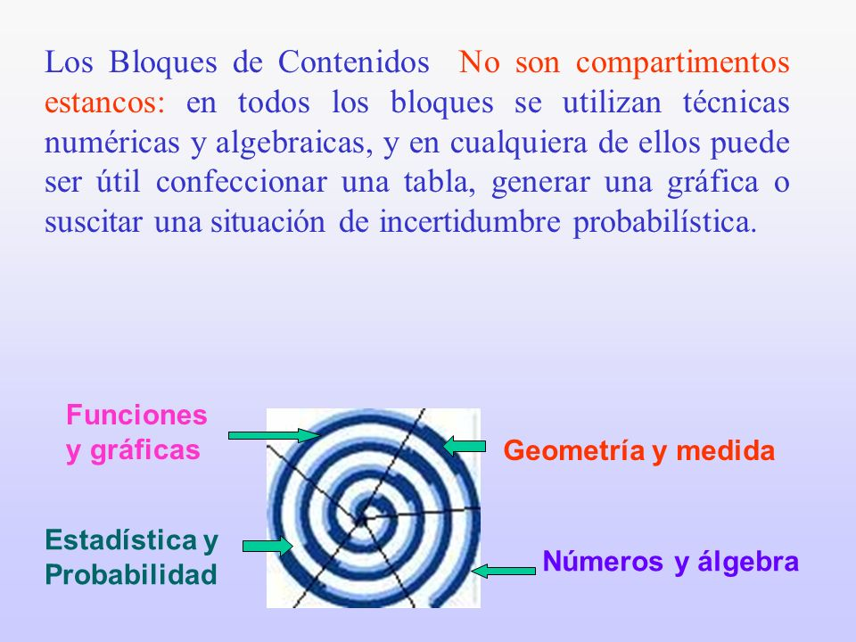 Los Bloques de Contenidos No son compartimentos estancos: en todos los bloques se utilizan técnicas numéricas y algebraicas, y en cualquiera de ellos puede ser útil confeccionar una tabla, generar una gráfica o suscitar una situación de incertidumbre probabilística.