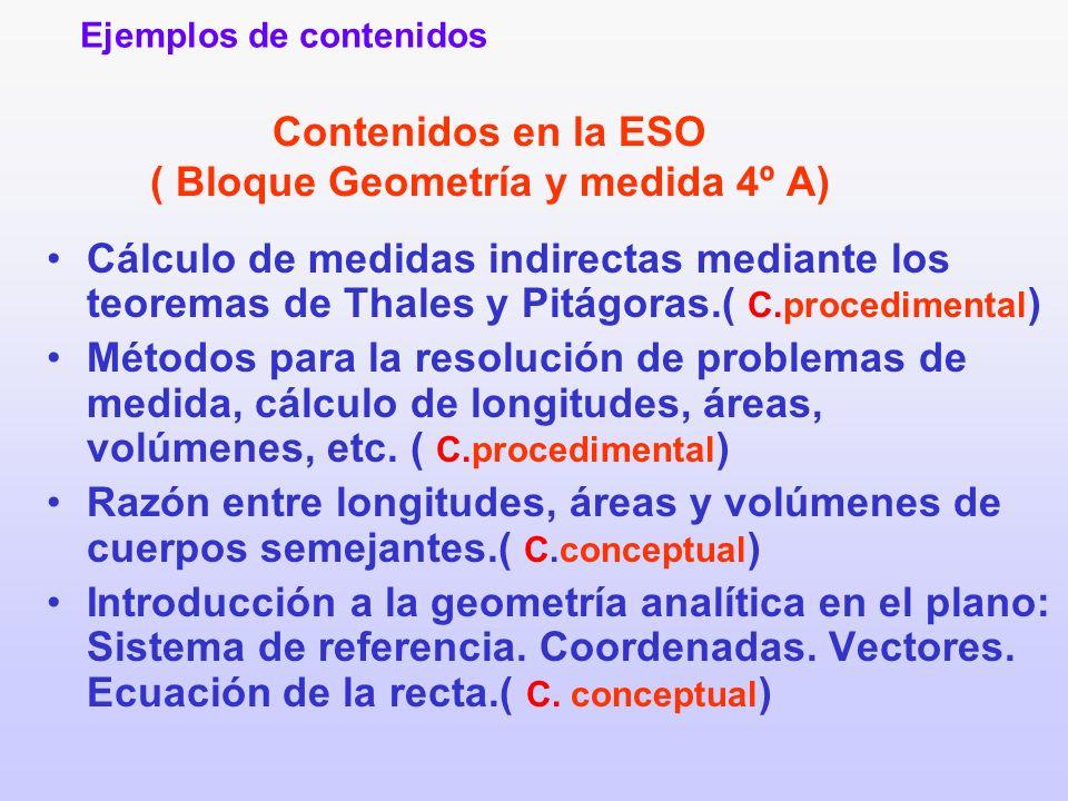Contenidos en la ESO ( Bloque Geometría y medida 4º A)