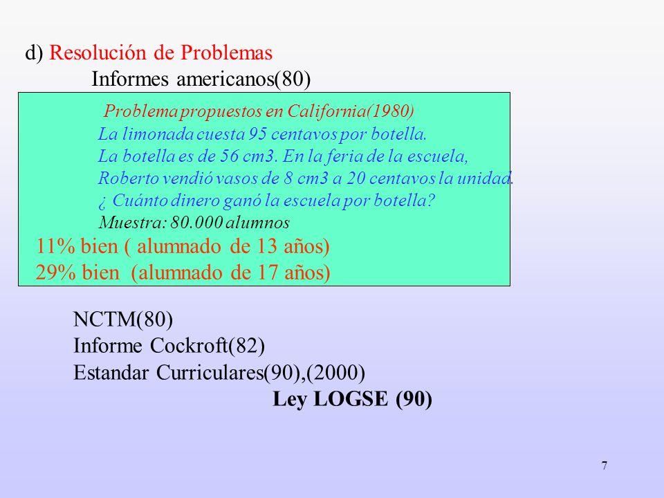 d) Resolución de Problemas Informes americanos(80)