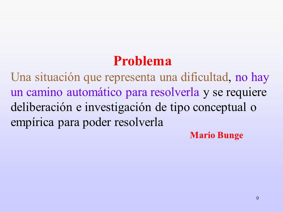 Problema Una situación que representa una dificultad, no hay un camino automático para resolverla y se requiere deliberación e investigación de tipo conceptual o empírica para poder resolverla Mario Bunge