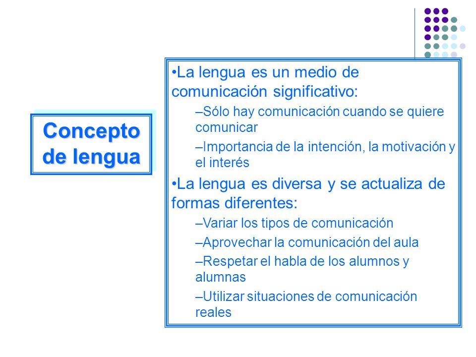 La lengua es un medio de comunicación significativo: