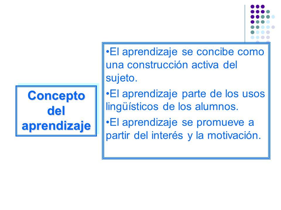 Concepto del aprendizaje