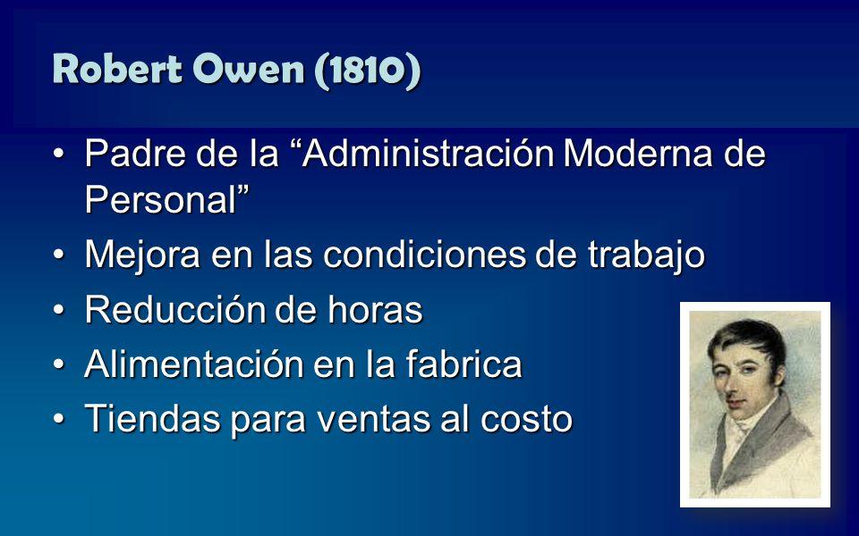 Robert Owen (1810) Padre de la Administración Moderna de Personal
