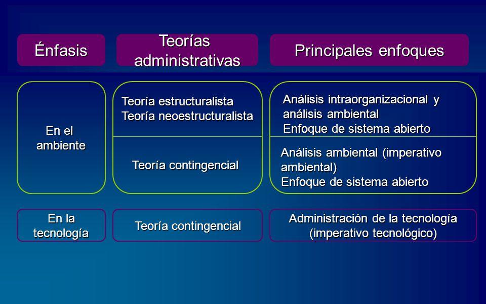 Administración de la tecnología (imperativo tecnológico)
