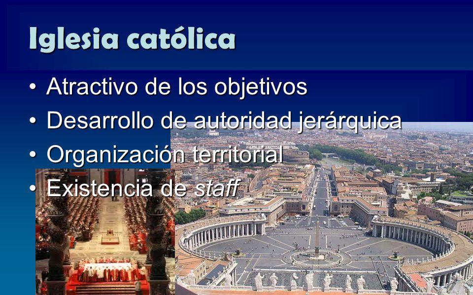 Iglesia católica Atractivo de los objetivos