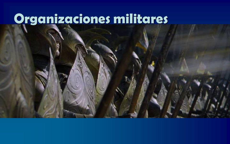 Organizaciones militares