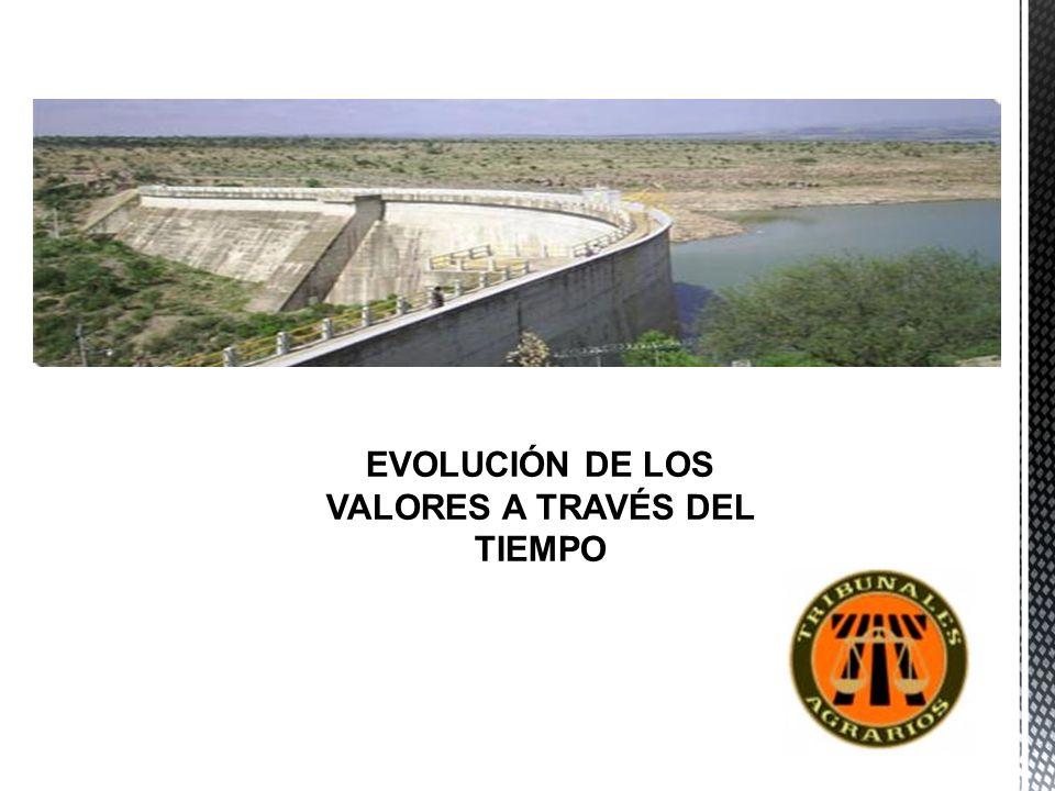 EVOLUCIÓN DE LOS VALORES A TRAVÉS DEL TIEMPO